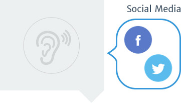 complaint-cycle-listen-icon.jpg
